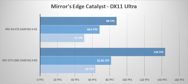 msi-rx470-mirrors-edge