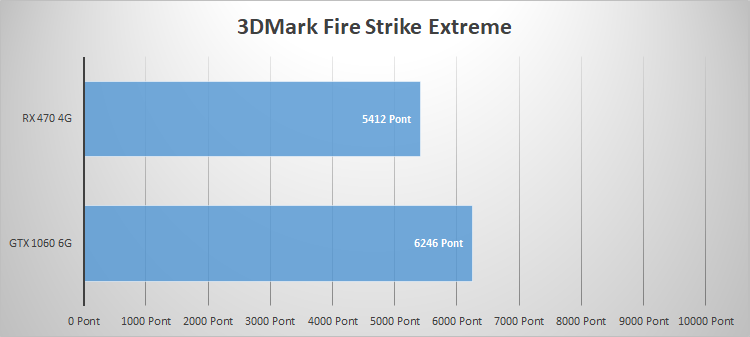 msi-rx470-firestrike-ext